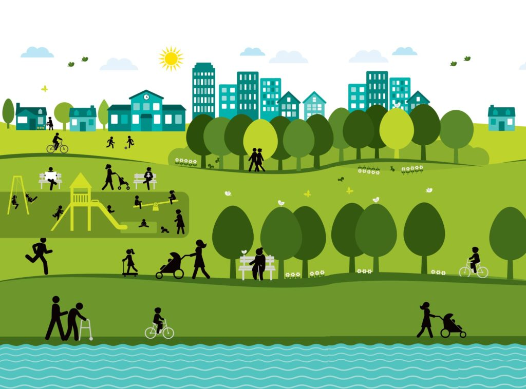 social determinants of health and impact on communities