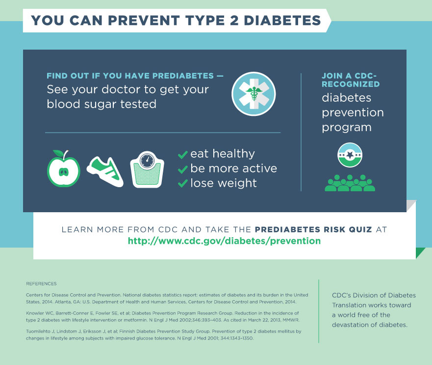 healthcare program diabetes information and education Another emerging issue is the effect on public health of new laboratory based criteria, such as introducing the use of a1c for diagnosis of type 2 diabetes or for recognizing high risk for type 2 diabetes.